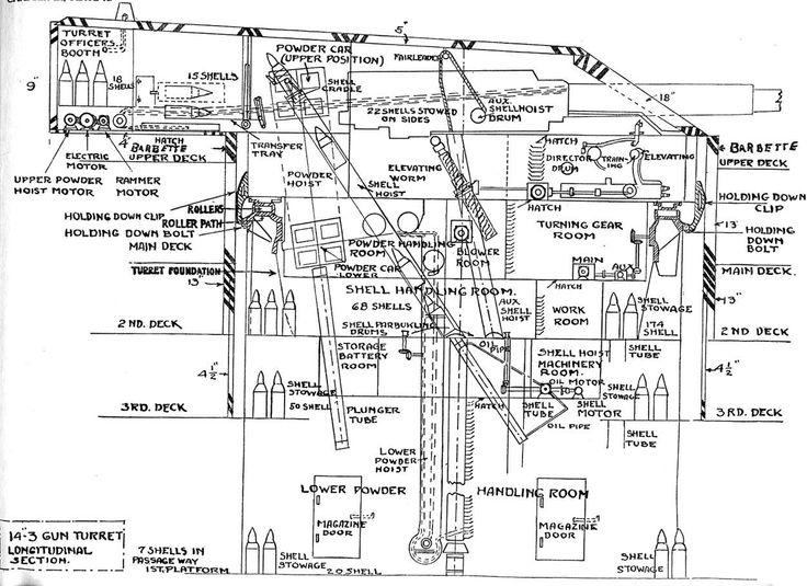 166 best images about ship schematics cutaways. Black Bedroom Furniture Sets. Home Design Ideas