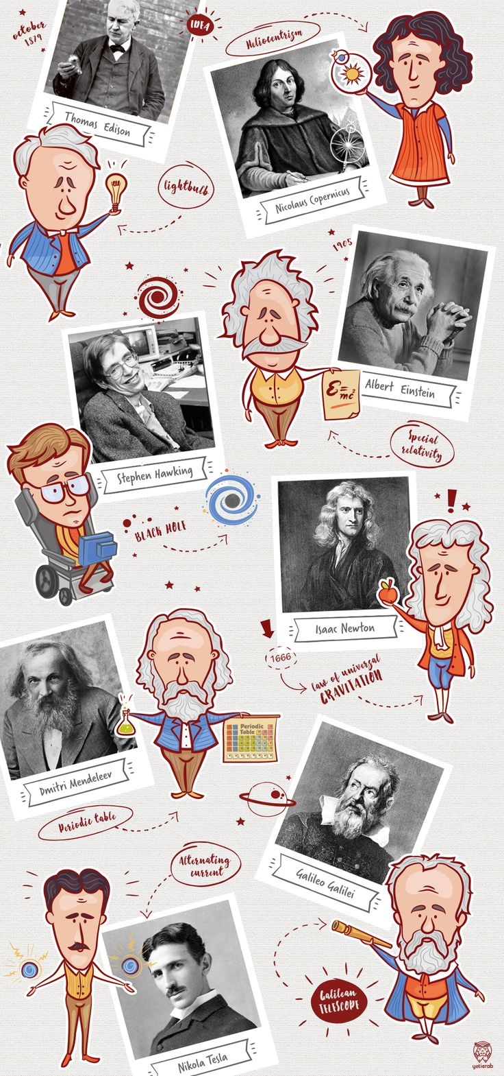 Greatest scientists VectorIllustration Set with Thomas Edison, Nikola Tesla, Albert Einstein, Stephen Hawking, Isaac Newton, Nicolaus Copernicus, Galileo Galilei and Dmitri Mendeleev