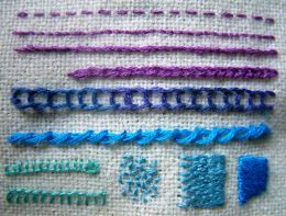 Hand Embroidery: Complete Beginners Guide, Learn Basic Stitches with Illustrations