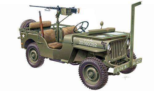 Maquette Italeri 6351 Jeep Willys avec Mitrailleuse M2 1:24