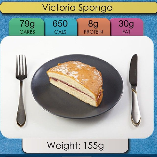 Who would ever eat that much Victoria Sponge?!