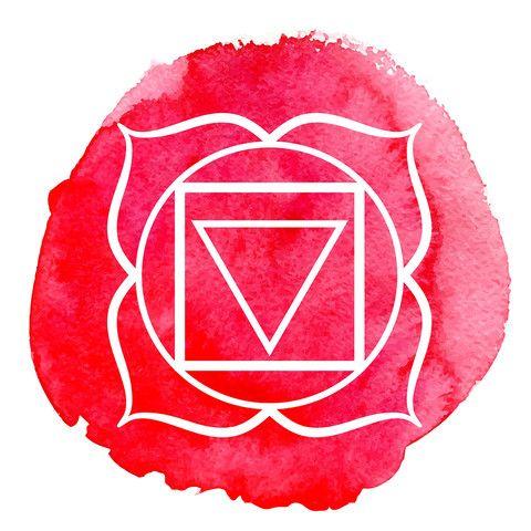 Root Chakra | Aromacare