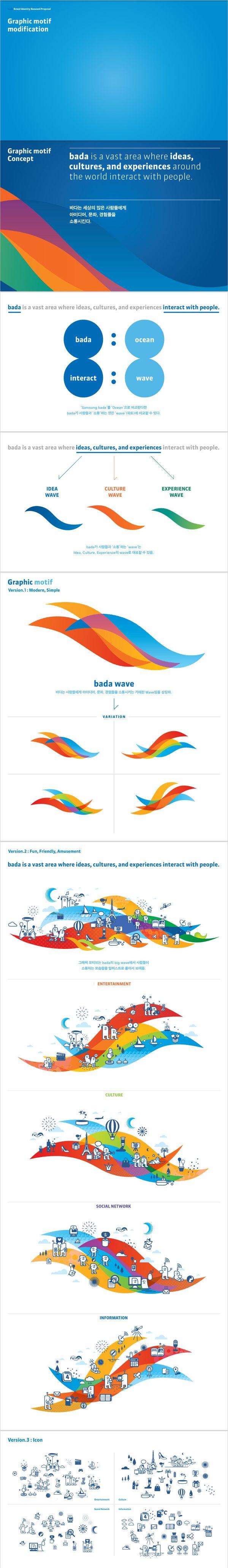 Samsung bada Brand eXperience identity renewal by Plus X , via Behance