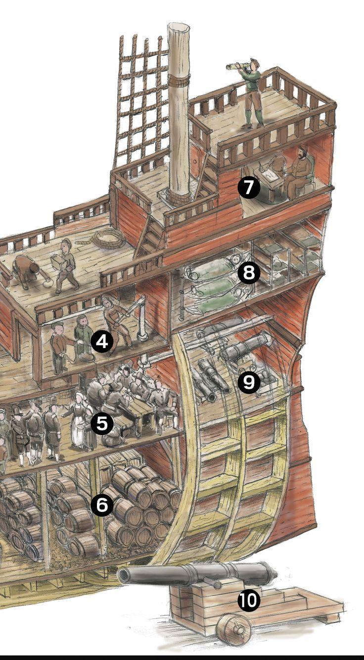 Mejores 22 imágenes de The Mayflower Ship en Pinterest ...