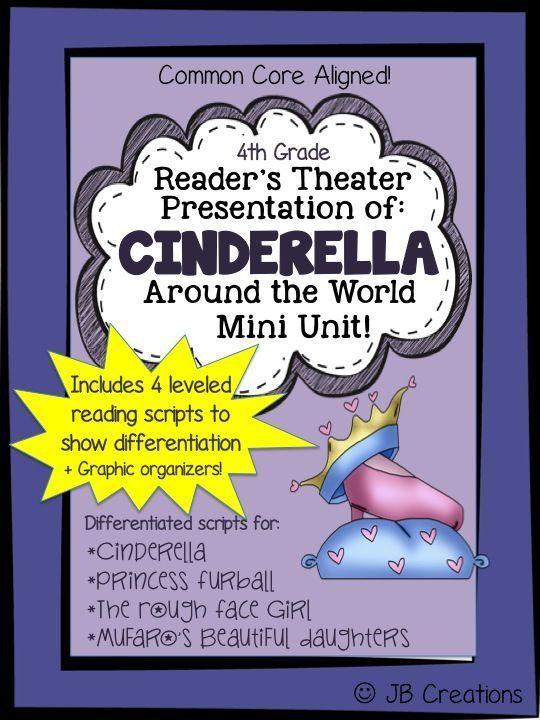 cinderella play script for middle school pdf