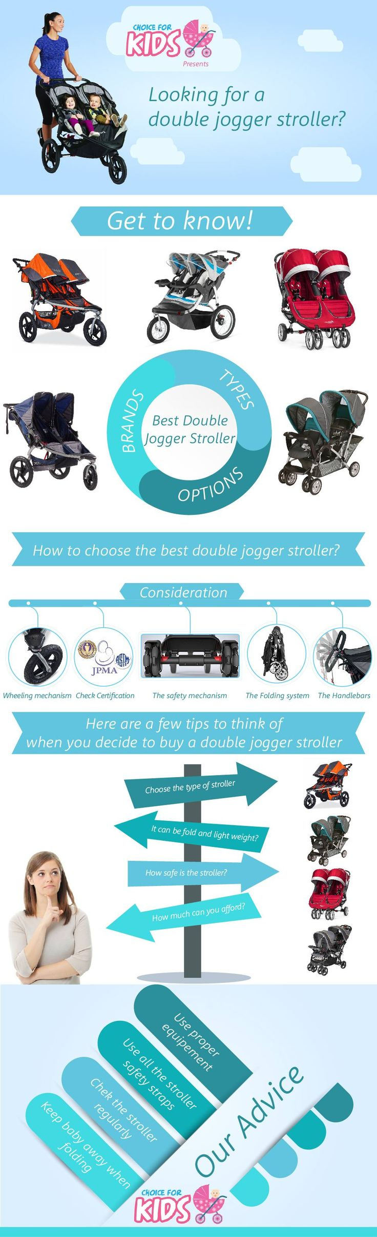 welcome to our double jogging stroller infographic where you learn the Step by step guideline of choosing double jogging stroller.