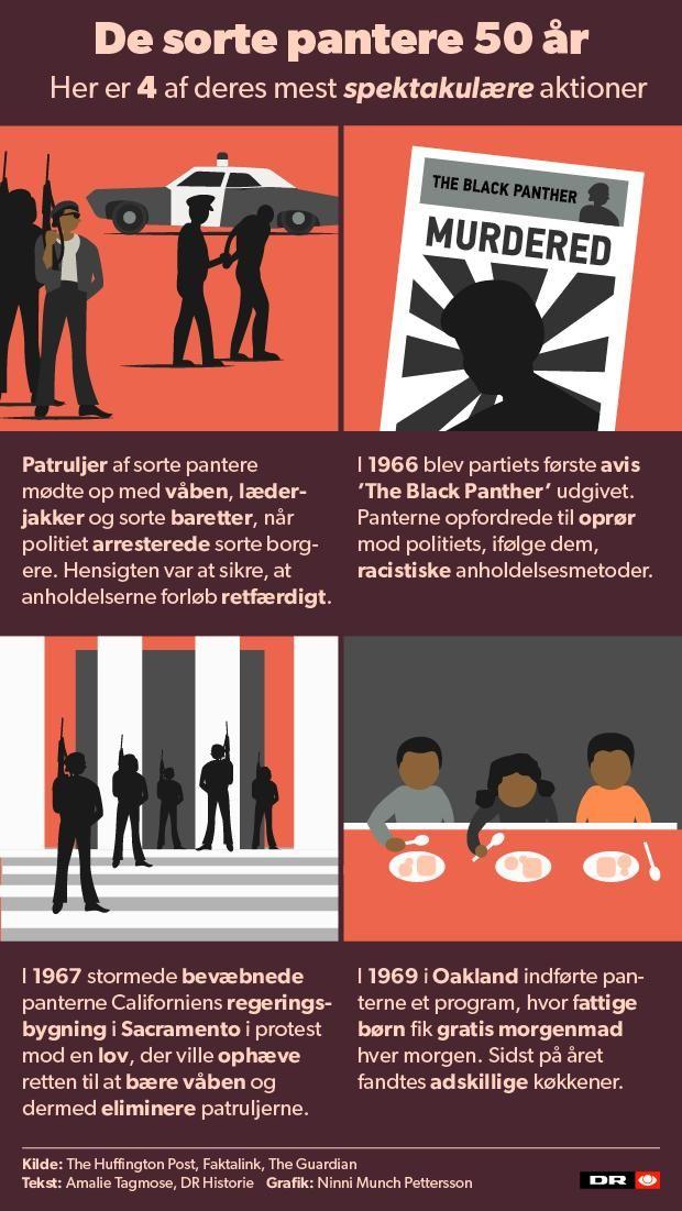 GRAFIK De sorte pantere fylder 50: Her er 4 af deres mest spektakulære aktioner | Kultur | DR