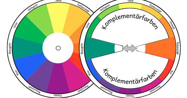 komplement rfarben drehscheibe drehscheibe farbenlehre und kunstunterricht. Black Bedroom Furniture Sets. Home Design Ideas