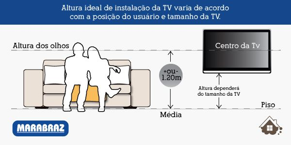 Sofá Ideal Para Sala De Tv ~  ideal entre o sofá e a TV?  Home  Pinterest  A tv, TVs and Sofas