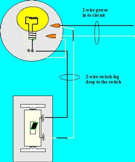 2 wire light switch diagram usb to ps2 mouse wiring leg drop 6 stromoeko de how a schema rh 3 7 16 marias grillrestaurant