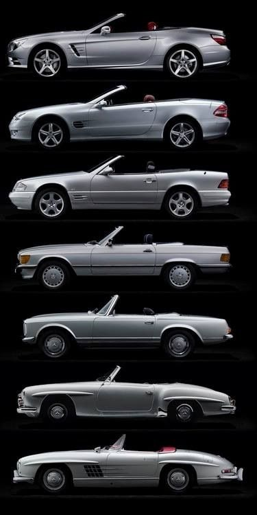Evolution of the Mercedes-Benz SL. If you like Mercedes Benz 190 SL's please visit us on Facebook at https://www.facebook.com/190SL