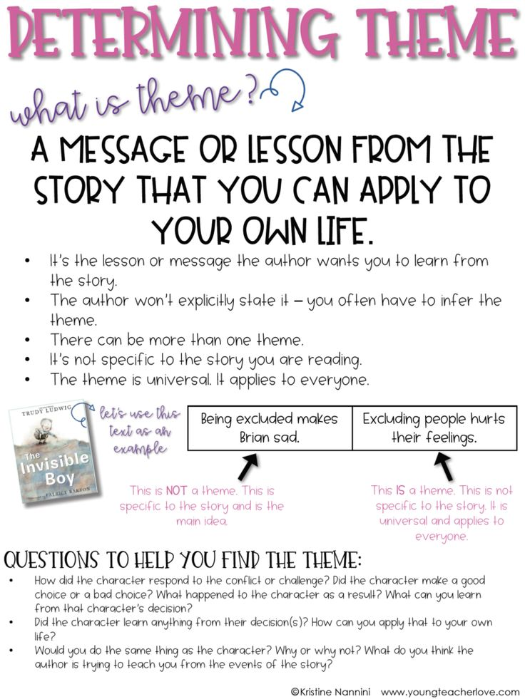 Teaching Theme in the Upper-Elementary Classroom