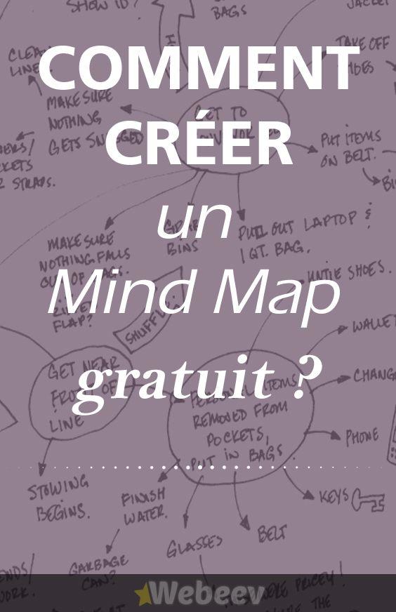 Comment créer un Mind map gratuit ? Les meilleurs sites de mind mapping. #MindMap #Business #entrepreneur #startup