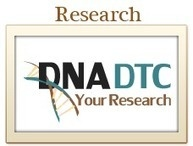 Disease tracking direct-to-consumer genome sequencing breaks $1000 barrier ($695) | Genetic Literacy Project