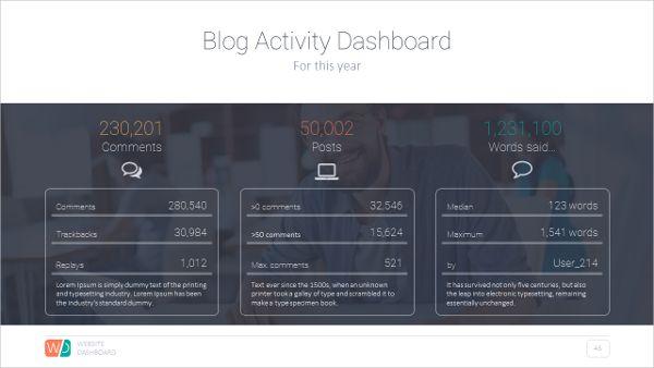 Website Dashboard Presentation Template
