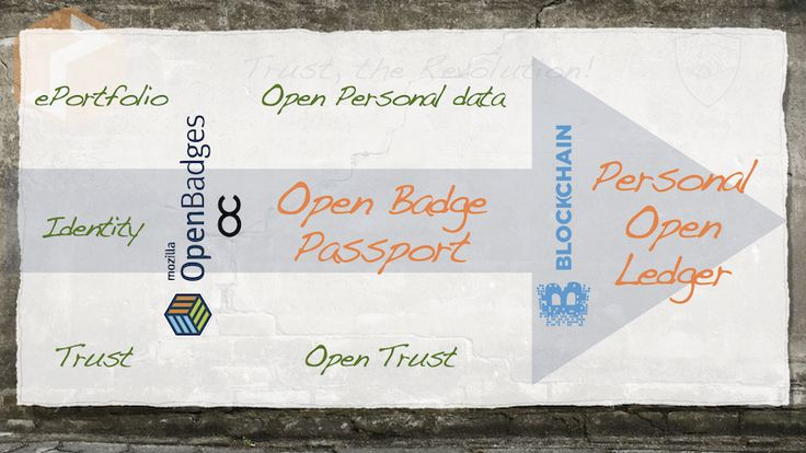 In 2016, Open Badges will encounter blockchains and this will most likelychange the way we issue, store and exploit Open Badges and open credentials. This change will also affectOpen Badges thems…