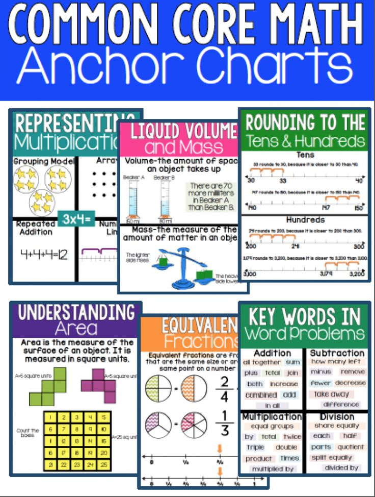 how to read an area chart