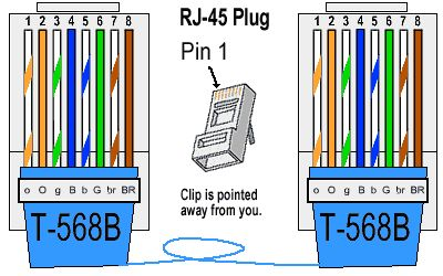 wiring diagram cat 5e the wiring diagram cat 5e b wiring diagram cat wiring diagrams for car or truck