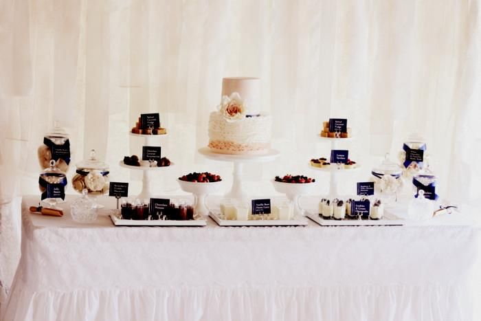 Navy & Neutral Dessert Table ~ Featured Dessert Table | Party Ideas By Seshalyn