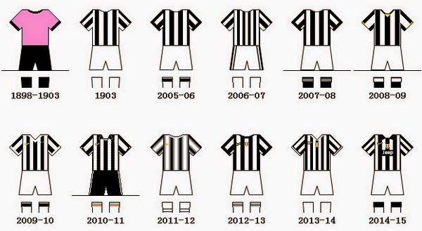 Camiseta del Juventus 1898- 2015 | Evolución del uniforme