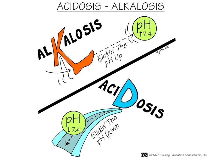 alkalosis   &  acidosis To funny but very helpful! !!  #MLT