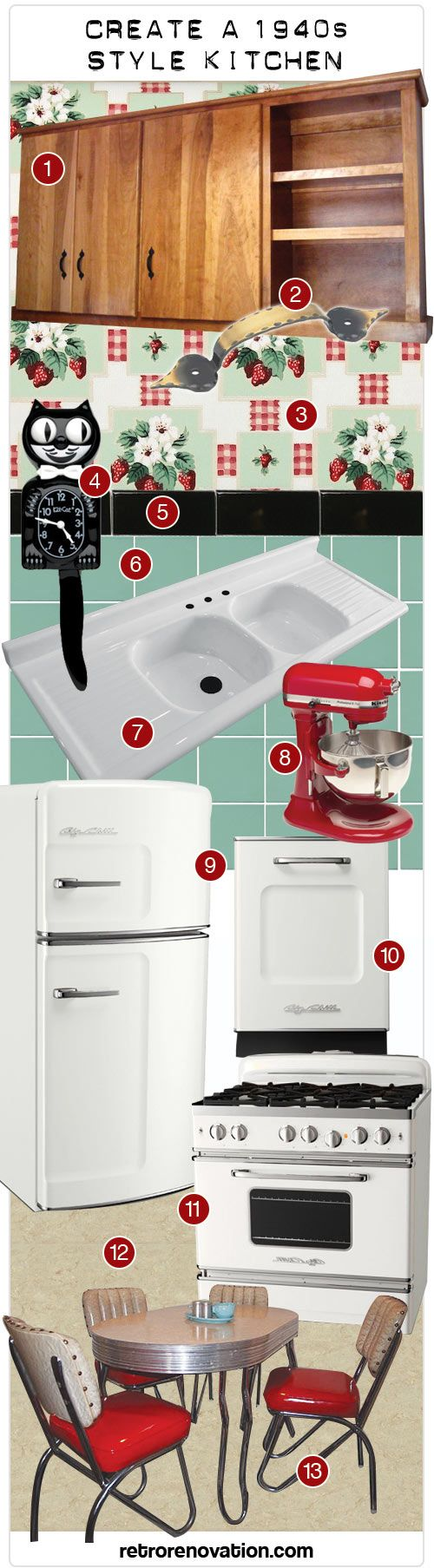There are many ways to retro [<- I just love it when I used that as a verb], including 1940s style. Lots of readers seem to be totally nuts over 1940s kitchen style, so here's my second mood board including resources to create a 1940s or early 1950s style homey comfy sweetheart kitchen. Here's my …