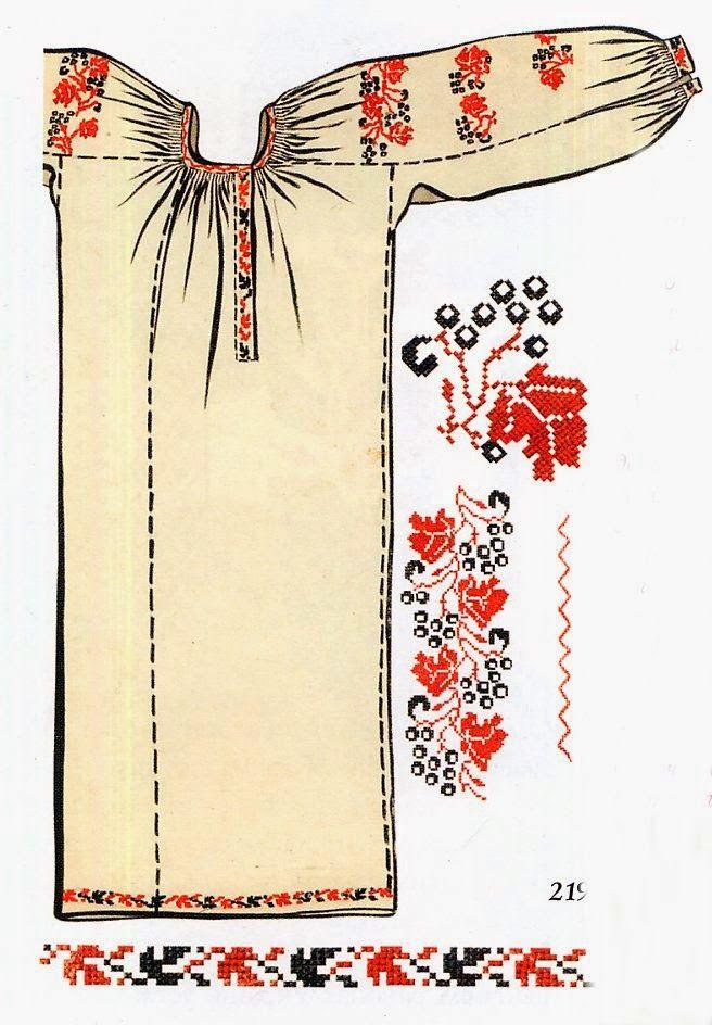 FolkCostumeEmbroidery: Ukrainian Rose Embroidery