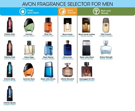 Men S Avon Fragrances Chart Order Today Order Today Http Cschnieders Avonrepresentative Com Avon Fragrance Chart Avon Fragrance Avon