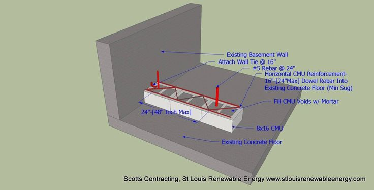 Cement Block Safe Room Super Safe Rooms From Global