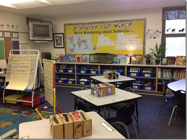 Geography Classroom Decor : Best images about classroom organization on pinterest