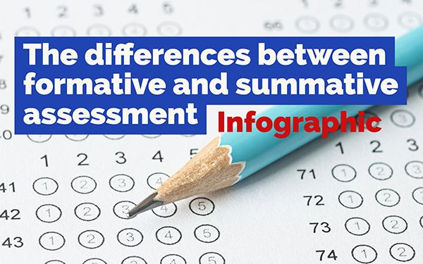 formative and summative assessment 4 essay Essays on formative in the past few years formative and summative assessment definitions have become confusing yet they are not difficult to define.