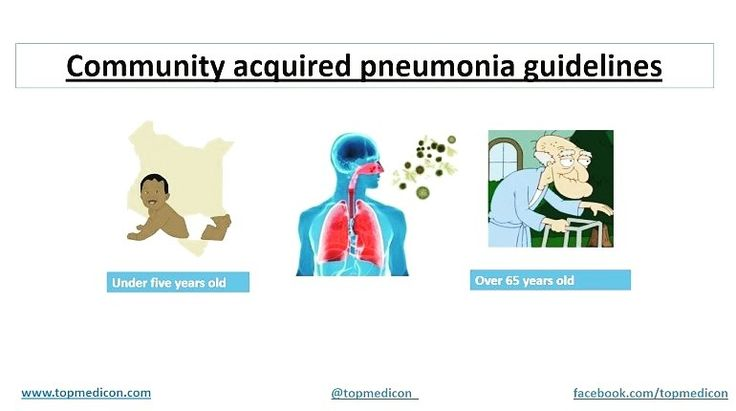 Community acquired pneumonia guidelines with sign and symptoms...