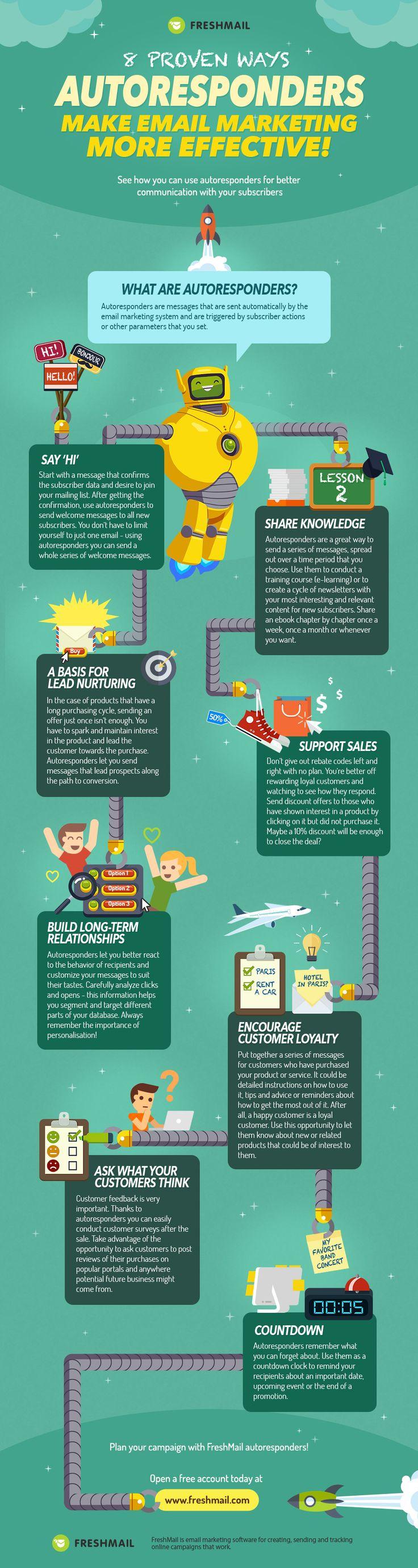 Get to know how #autoresponders work and recognize their value to #emailmarketing. #Infographic via FreshMail.com/?utm_content=buffer7fca4&utm_medium=social&utm_source=pinterest.com&utm_campaign=buffer