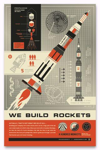 ROCKET: Building Rockets, Picture-Black Posters, Neighborhood Studios, Prints Design, The Neighborhood, Retro Posters, Posters Design, Graphics Design, Design Posters
