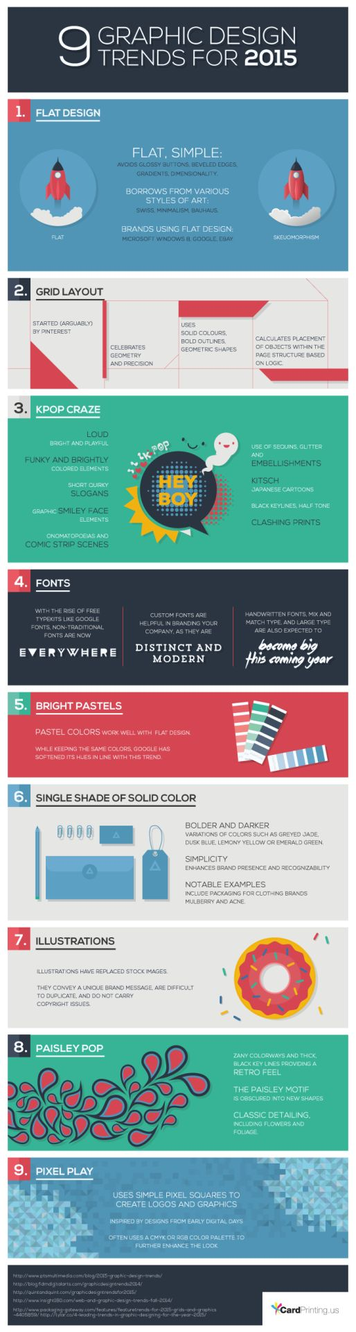 9 #GraphicDesign #Trends for 2015 [ #infographic ]