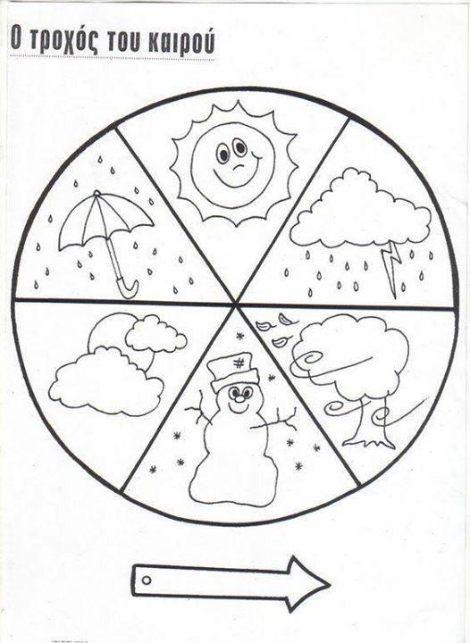 ece 311 preschool curriculum Psychology 311: physiological  preschool report card comments 5:54  types of curriculum models 6:51.