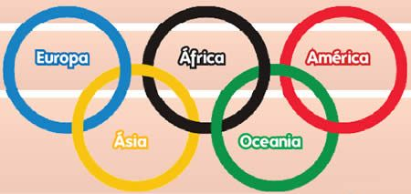 Serravalle na África do Sul: Os Jogos Olímpicos Rio 2016. Valores e Símbolos Olímpicos. Significados da Bandeira e Anéis Olimpicos. Os Mascotes. História dos Jogos. Atividades