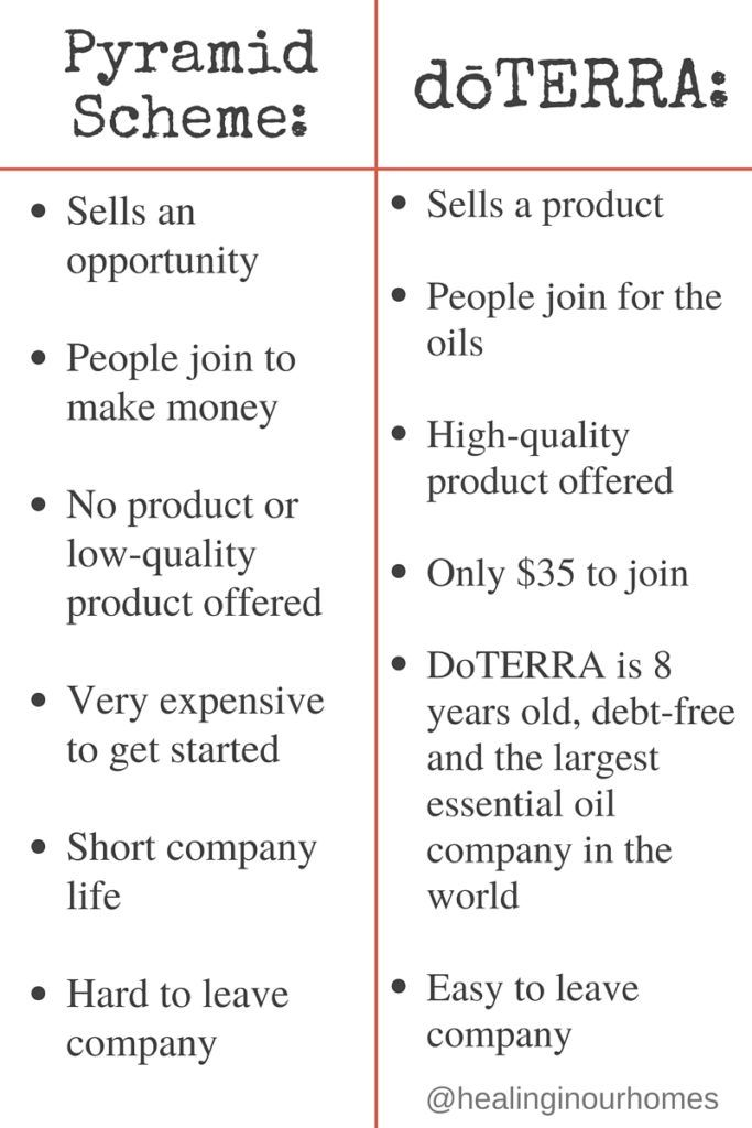 Is doterra a pyramid scheme? - Healing in Our Homes