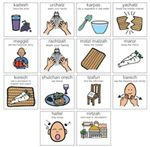 Passover PIx to make a visual schedule  and other tips for children, and those with special needs