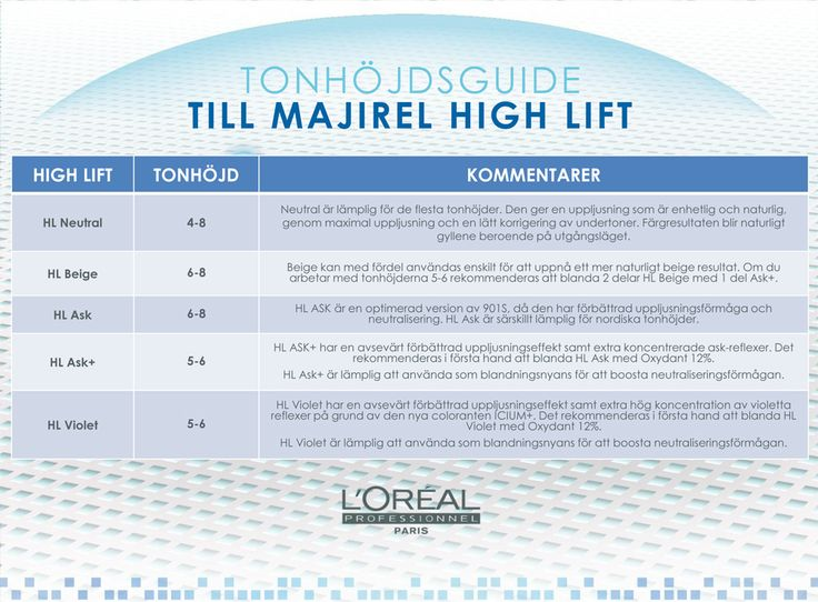 Loreal Majirel High Lift Loreal Pinterest