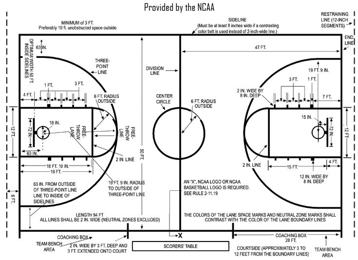 dimensions for half court basketball | ... feet is just inside the length of a full half court, which is 47 feet