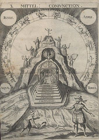 The plates from Stephan Michelspacher's Cabala, Speculum Artis Et Naturae In Alchymia (1654) are familiar from histories of alchemy but SLUB Dresden has high-resolution scans of the entire book. Al...