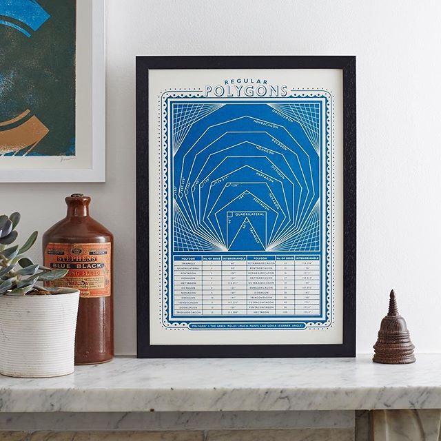 New prints by @jamesprints now in stock 😊 Berylune is open from 11am today for all your affordable art needs! . . . . . #loveleam #independentretail #warwick #leamingtonspa #warwickshire #leamington #affordableart #screenprint #infographic #indieshop #shopsmall #shoplocal