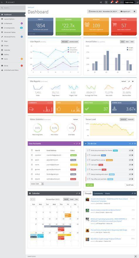 40 best Recursos Online y tech images on Pinterest Tools, App and - best of api blueprint url parameters