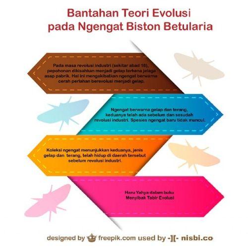 Bantahan Teori Evolusi Darwin