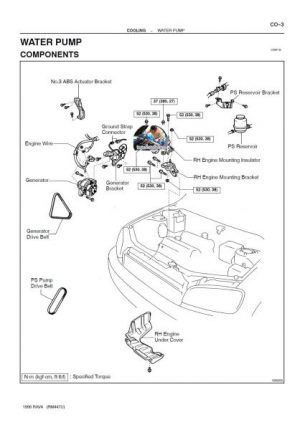 rav4 1995 manual