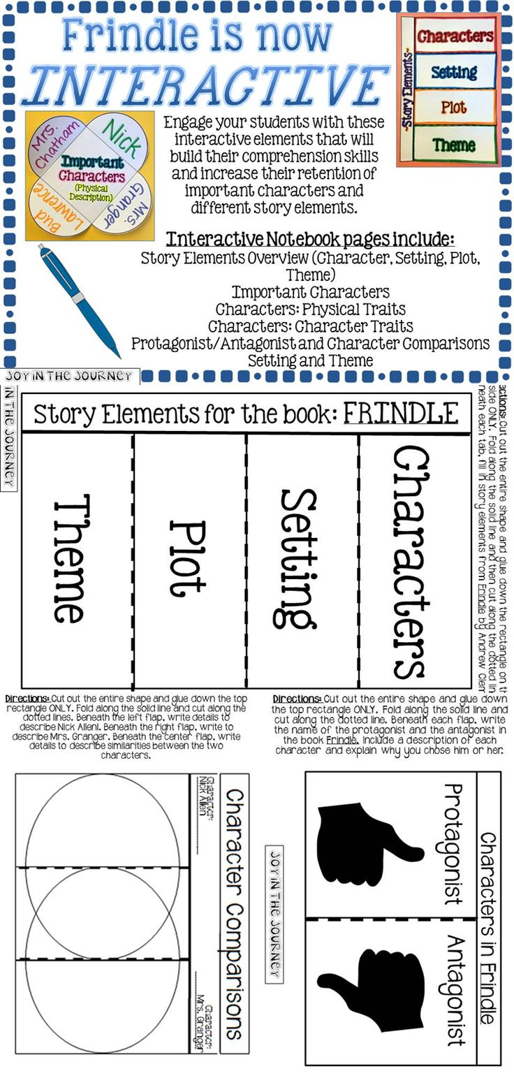 My Frindle packet is freshly updated!!! My novel study for the book Frindle by Andrew Clements is now 75-pages, chocked-full of interactive notebook foldables, reading comprehension questions, engaging graphic organizers, and creative writing prompts that will enrich your study of this classic book $6