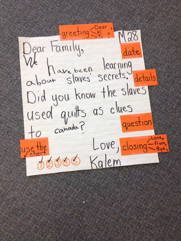 Our anchor chart for writing letters.