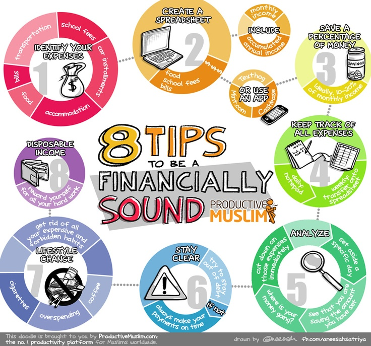 8 Tips to be a Financially Sound Muslim