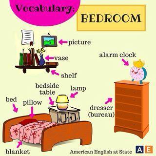 Vocabulary: bedroom